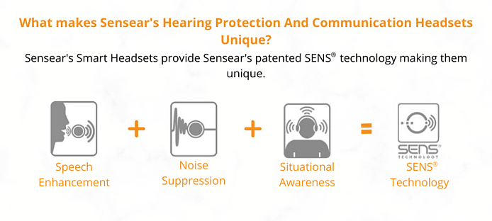 SENS Technology 1