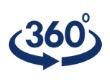 360 Degree Situational Awareness