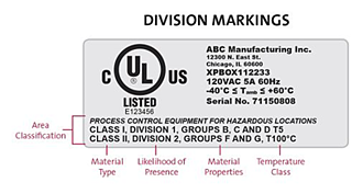 UL Division system label
