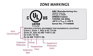 UL Zone system label