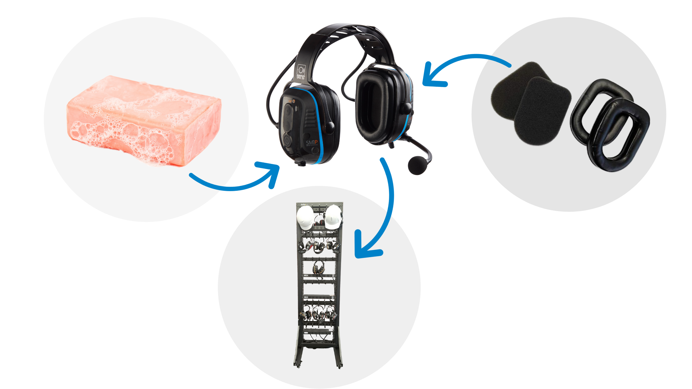3 Ways to Extend the Life of Your Headset
