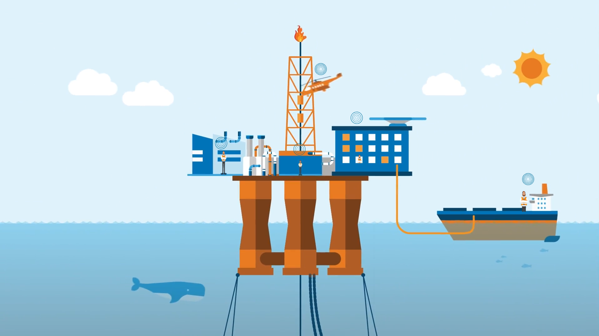 Communication Digitalization and Safety in the Oil and Gas Industry